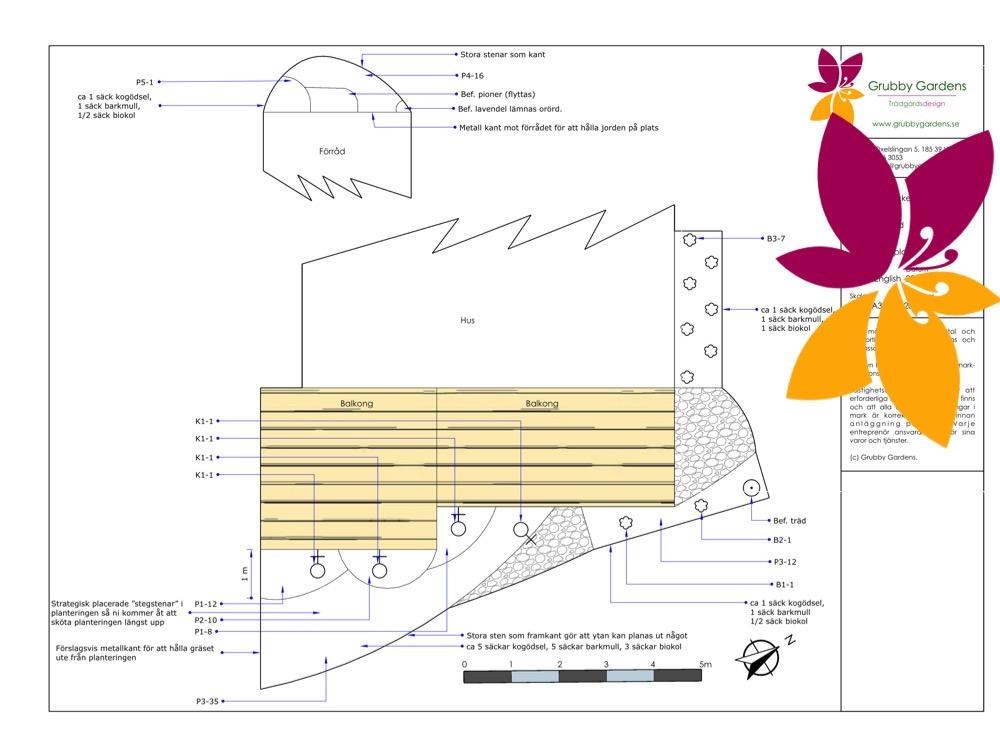 Planteringsplan för en mini-trädgårdsdesignprojekt i Vaxholm